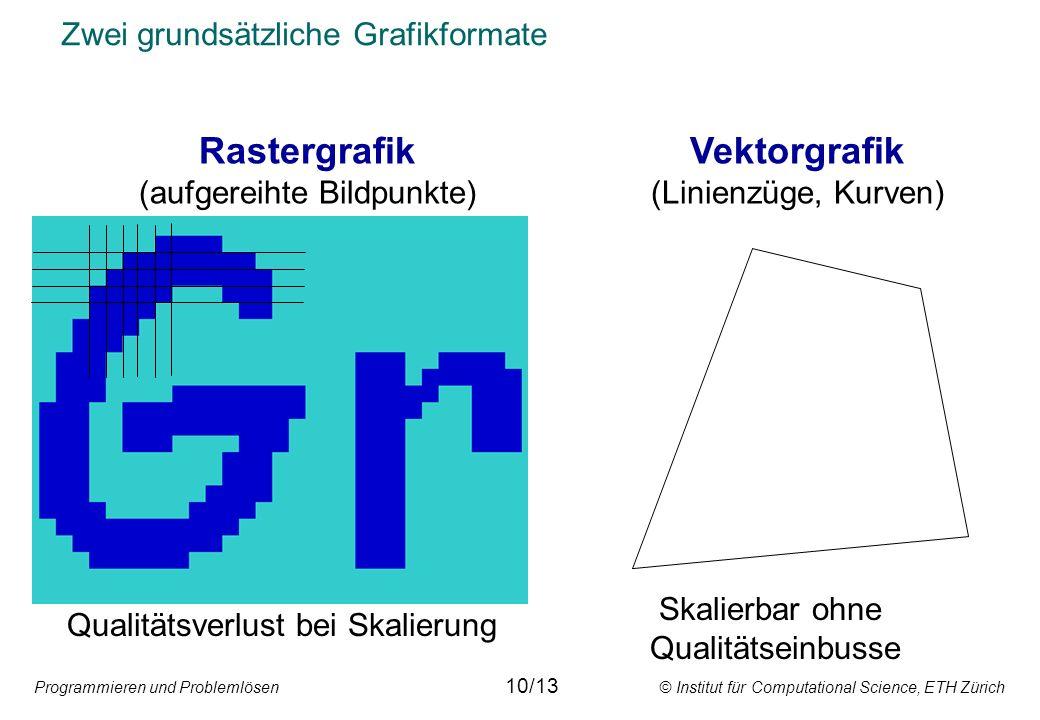 Programmieren und Problemlösen © Institut für Computational Science, ETH Zürich Zwei grundsätzliche Grafikformate Rastergrafik (aufgereihte Bildpunkte