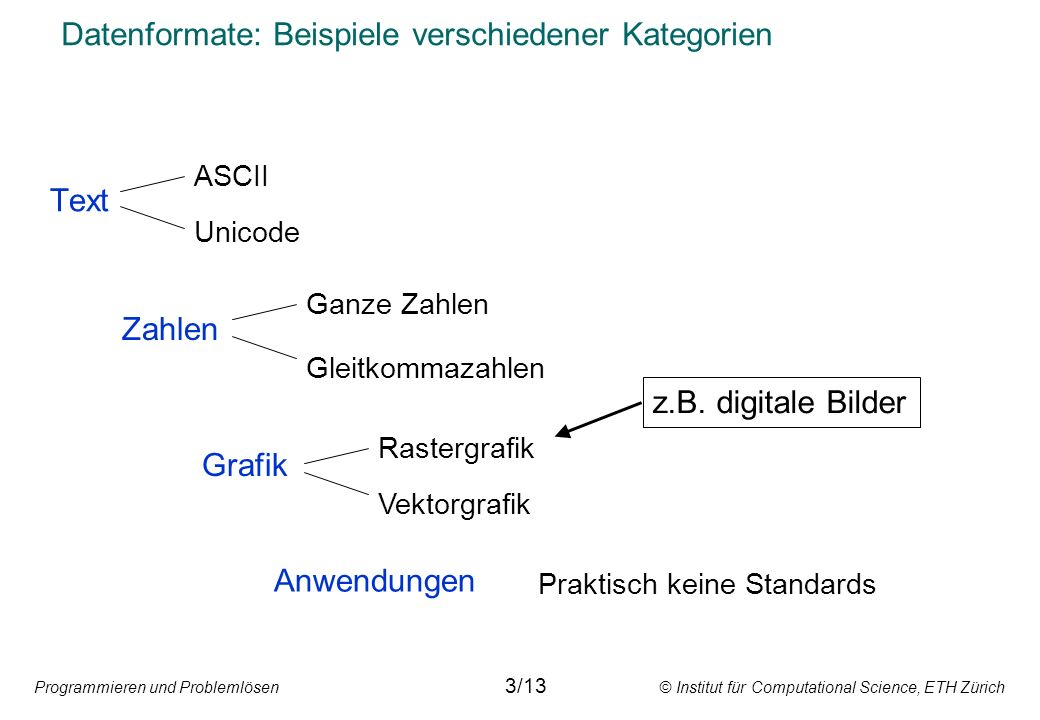 Programmieren und Problemlösen © Institut für Computational Science, ETH Zürich Datenformate: Beispiele verschiedener Kategorien Text Anwendungen Graf
