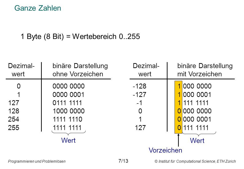 Programmieren und Problemlösen © Institut für Computational Science, ETH Zürich Ganze Zahlen 1 Byte (8 Bit) = Wertebereich 0..255 Dezimal-binäre Darst