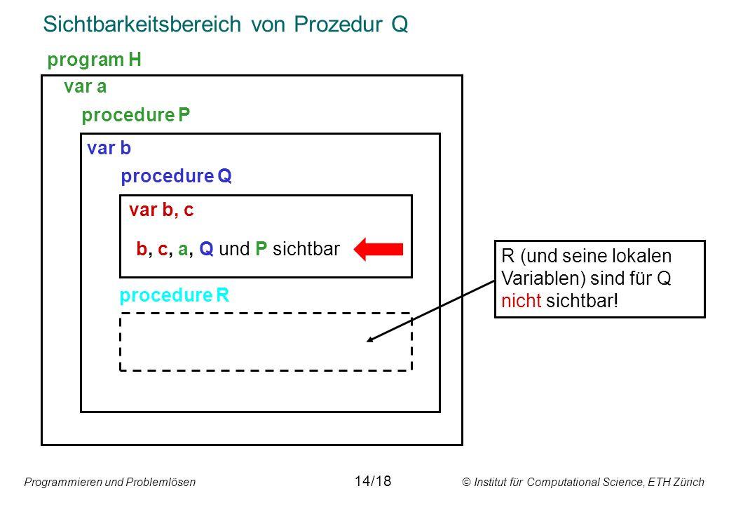 Programmieren und Problemlösen © Institut für Computational Science, ETH Zürich Sichtbarkeitsbereich von Prozedur Q var a procedure P var b procedure Q var b, c b, c, a, Q und P sichtbar program H R (und seine lokalen Variablen) sind für Q nicht sichtbar.