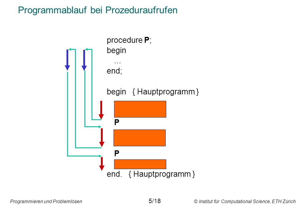 Programmieren und Problemlösen © Institut für Computational Science, ETH Zürich Programmablauf bei Prozeduraufrufen procedure P; begin...