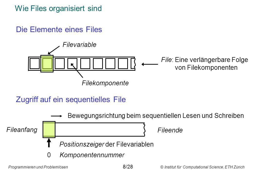 Programmieren und Problemlösen © Institut für Computational Science, ETH Zürich Wie Files organisiert sind Fileanfang Fileende Die Elemente eines Files Filevariable Filekomponente File:Eine verlängerbare Folge von Filekomponenten Bewegungsrichtung beim sequentiellen Lesen und Schreiben Zugriff auf ein sequentielles File Positionszeiger der Filevariablen 0 Komponentennummer 8/28
