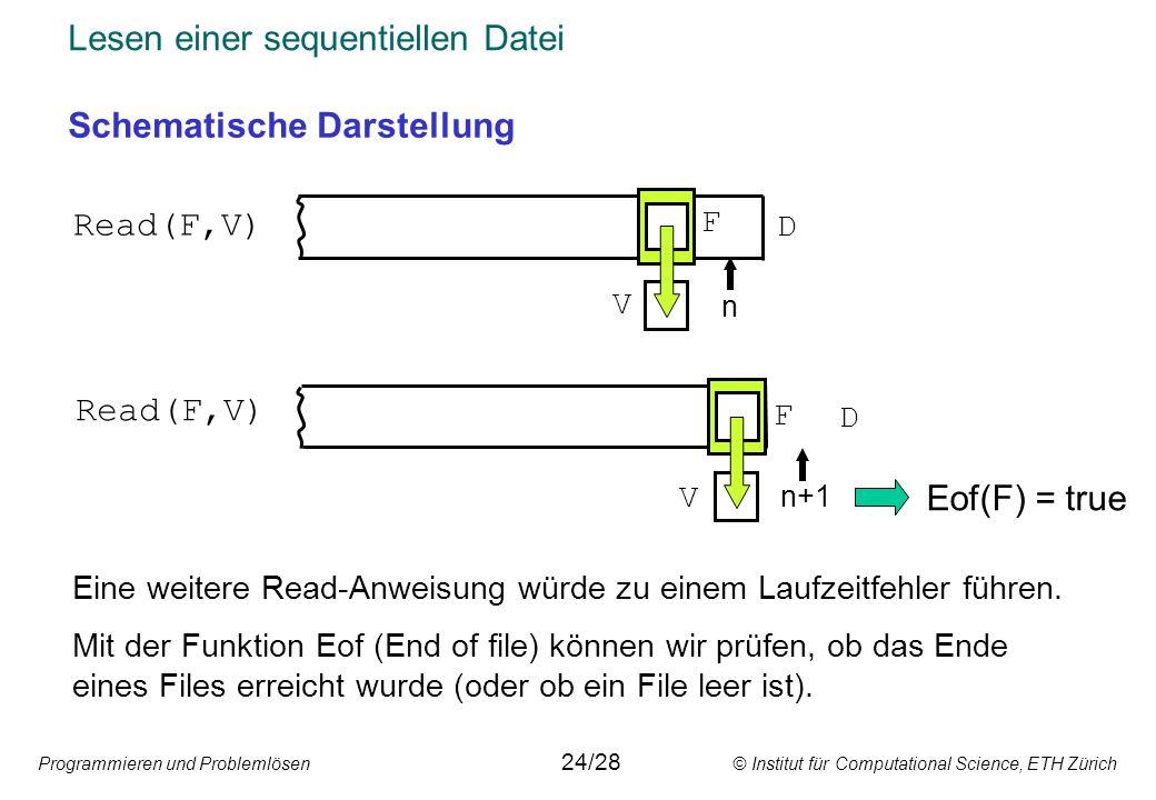 Programmieren und Problemlösen © Institut für Computational Science, ETH Zürich Lesen einer sequentiellen Datei Schematische Darstellung Read(F,V) F D V n F V n+1 D Eine weitere Read-Anweisung würde zu einem Laufzeitfehler führen.