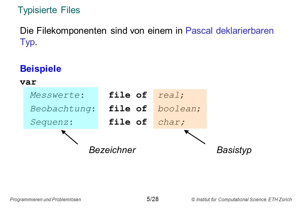 Programmieren und Problemlösen © Institut für Computational Science, ETH Zürich Typisierte Files Die Filekomponenten sind von einem in Pascal deklarierbaren Typ.