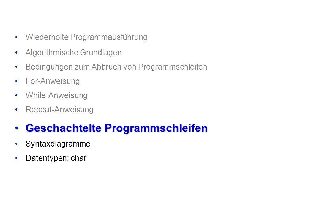 Wiederholte Programmausführung Algorithmische Grundlagen Bedingungen zum Abbruch von Programmschleifen For-Anweisung While-Anweisung Repeat-Anweisung Geschachtelte ProgrammschleifenGeschachtelte Programmschleifen Syntaxdiagramme Datentypen: char