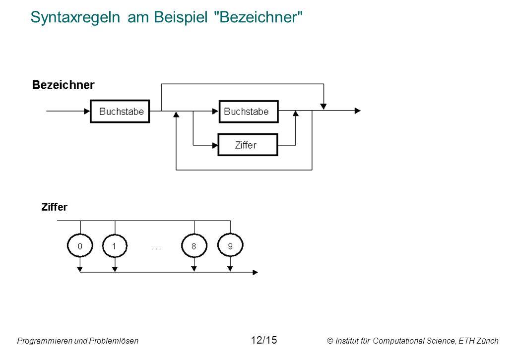 Programmieren und Problemlösen © Institut für Computational Science, ETH Zürich Syntaxregeln am Beispiel Bezeichner 12/15