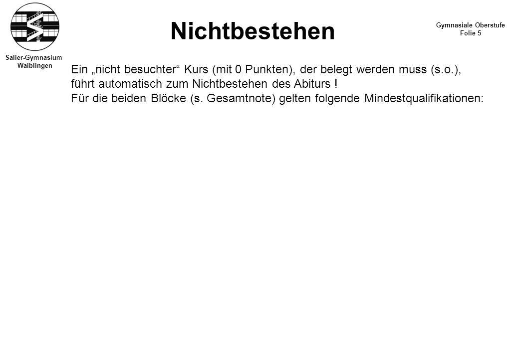 Salier-Gymnasium Waiblingen Nichtbestehen Gymnasiale Oberstufe Folie 5 Ein nicht besuchter Kurs (mit 0 Punkten), der belegt werden muss (s.o.), führt