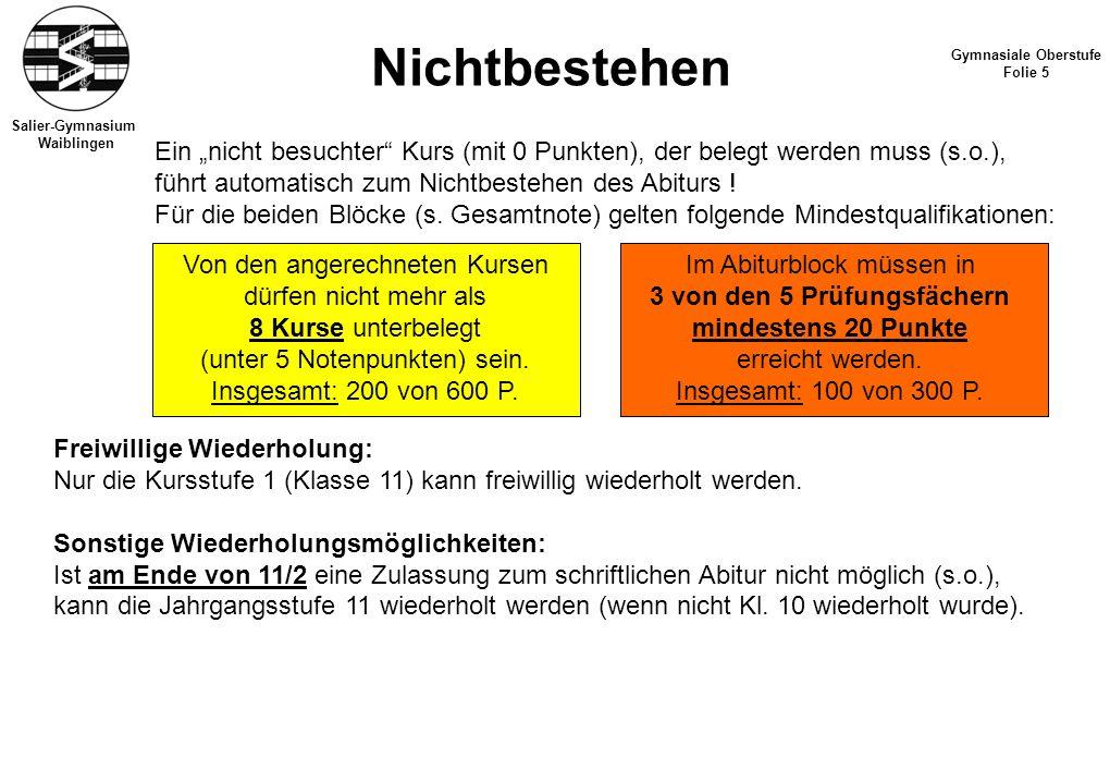 Salier-Gymnasium Waiblingen Nichtbestehen Gymnasiale Oberstufe Folie 5 Freiwillige Wiederholung: Nur die Kursstufe 1 (Klasse 11) kann freiwillig wiede