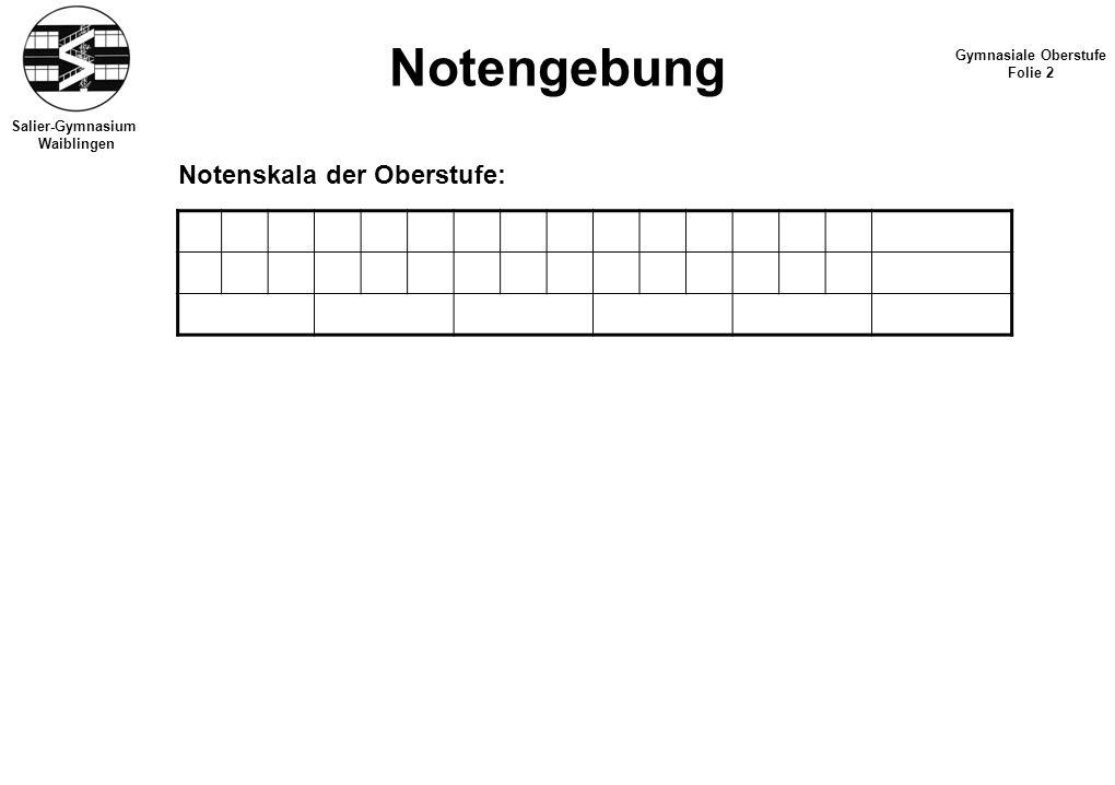Salier-Gymnasium Waiblingen Notengebung Gymnasiale Oberstufe Folie 2 Notenskala der Oberstufe: