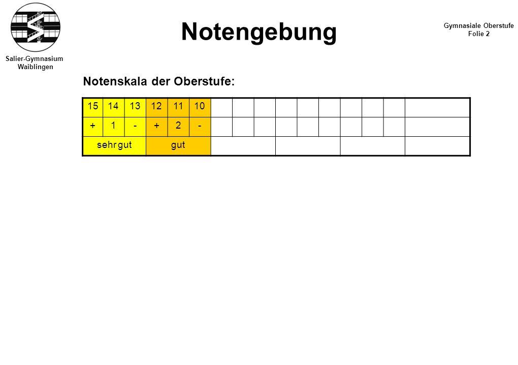 Salier-Gymnasium Waiblingen Notengebung Gymnasiale Oberstufe Folie 2 Notenskala der Oberstufe: 151413121110 +1-+2- sehr gutgut