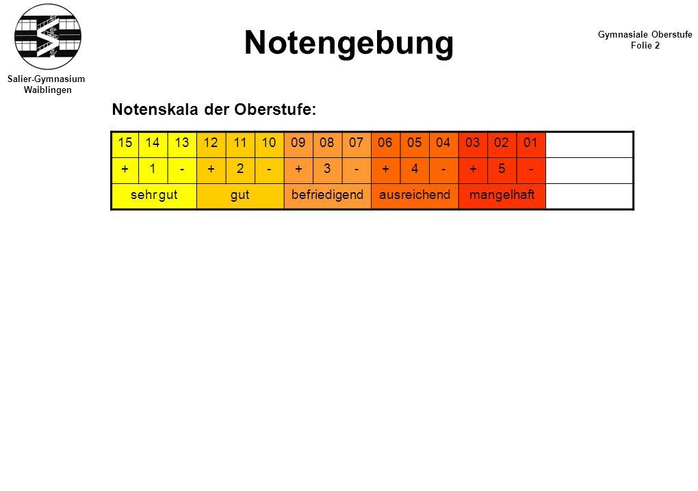 Salier-Gymnasium Waiblingen Notengebung Gymnasiale Oberstufe Folie 2 Notenskala der Oberstufe: 151413121110090807060504030201 +1-+2-+3-+4-+5- sehr gut