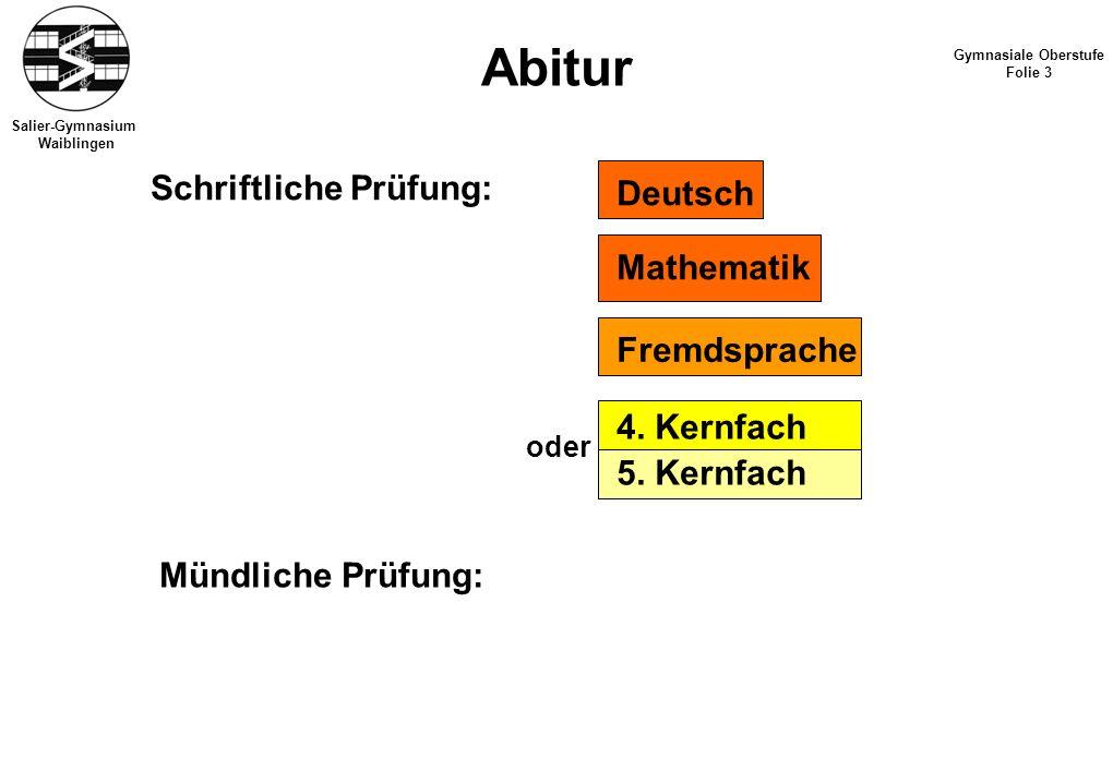 Salier-Gymnasium Waiblingen Abitur Gymnasiale Oberstufe Folie 3 Schriftliche Prüfung: Deutsch Mathematik Fremdsprache Mündliche Prüfung: oder 4. Kernf