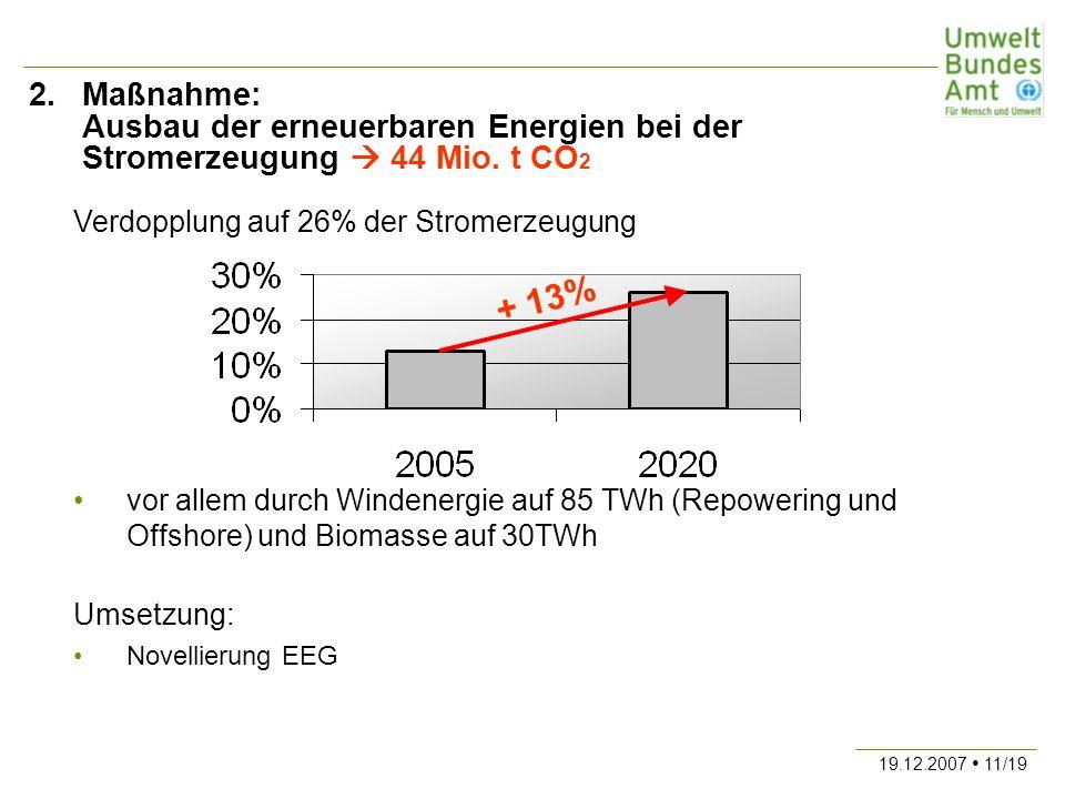 19.12.2007 11/19 2.Maßnahme: Ausbau der erneuerbaren Energien bei der Stromerzeugung 44 Mio. t CO 2 Verdopplung auf 26% der Stromerzeugung vor allem d