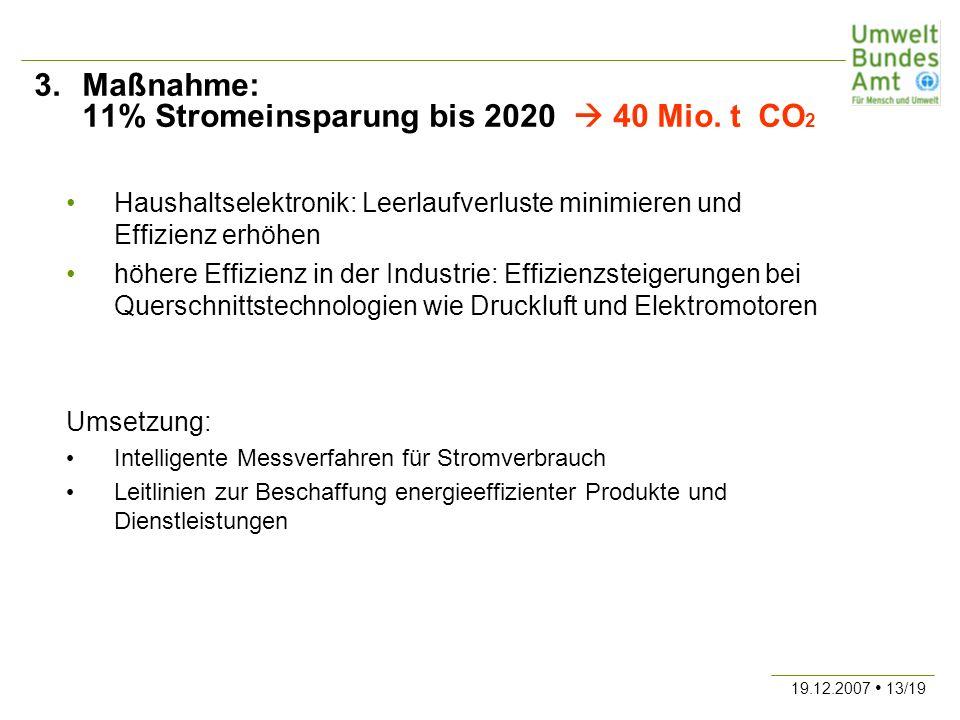 19.12.2007 13/19 3. Maßnahme: 11% Stromeinsparung bis 2020 40 Mio. t CO 2 Haushaltselektronik: Leerlaufverluste minimieren und Effizienz erhöhen höher