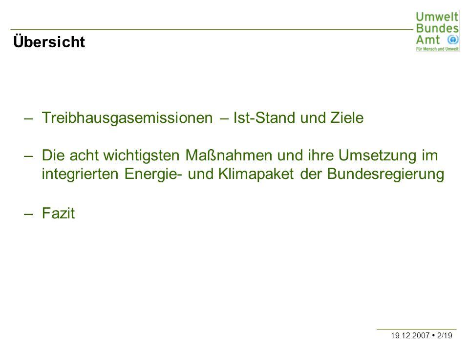 19.12.2007 2/19 Übersicht –Treibhausgasemissionen – Ist-Stand und Ziele –Die acht wichtigsten Maßnahmen und ihre Umsetzung im integrierten Energie- un