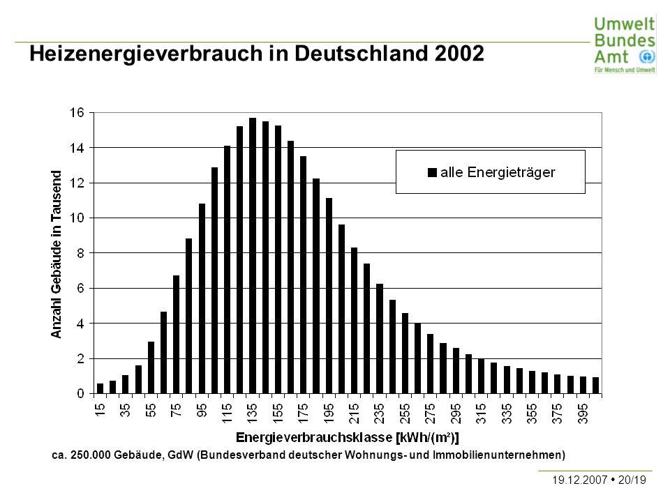 19.12.2007 20/19 Heizenergieverbrauch in Deutschland 2002 ca. 250.000 Gebäude, GdW (Bundesverband deutscher Wohnungs- und Immobilienunternehmen)