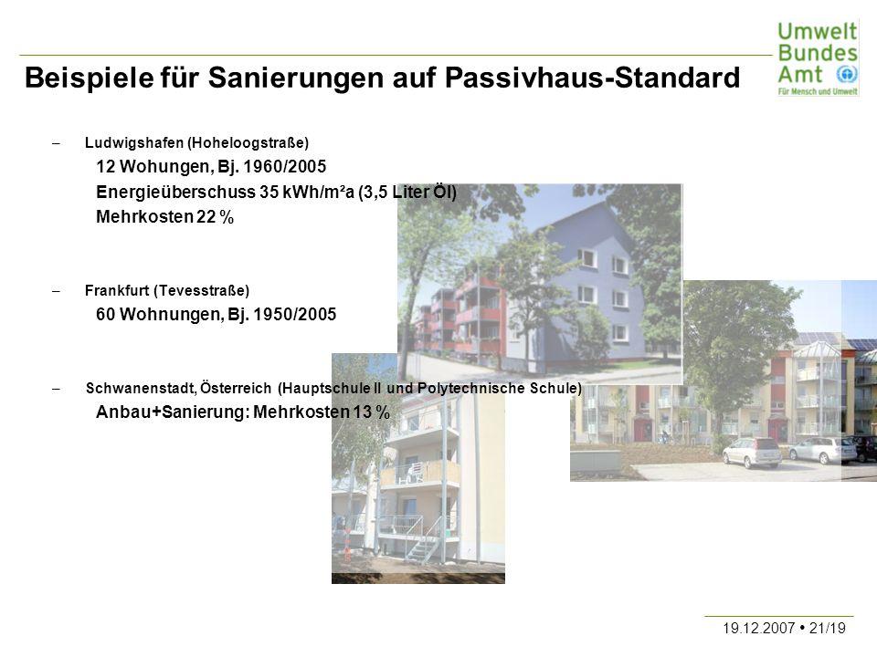 19.12.2007 21/19 Beispiele für Sanierungen auf Passivhaus-Standard –Ludwigshafen (Hoheloogstraße) 12 Wohungen, Bj. 1960/2005 Energieüberschuss 35 kWh/