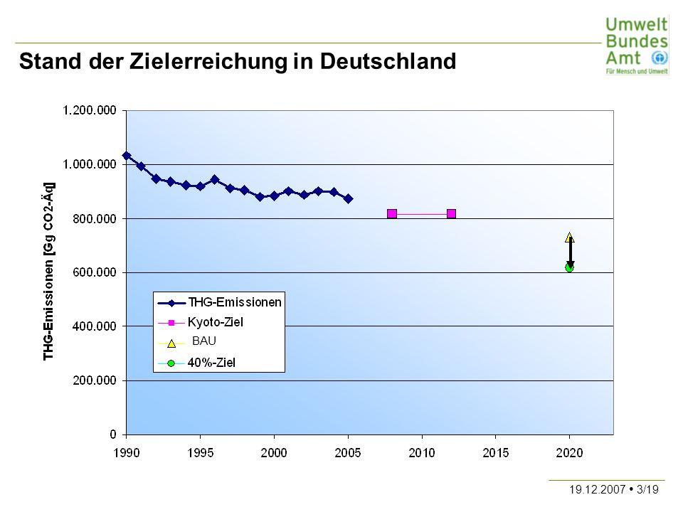 19.12.2007 24/19 8.Maßnahme: Vermeidung von Verkehr und Verlagerung auf Schiene und Schiff 15 Mio.