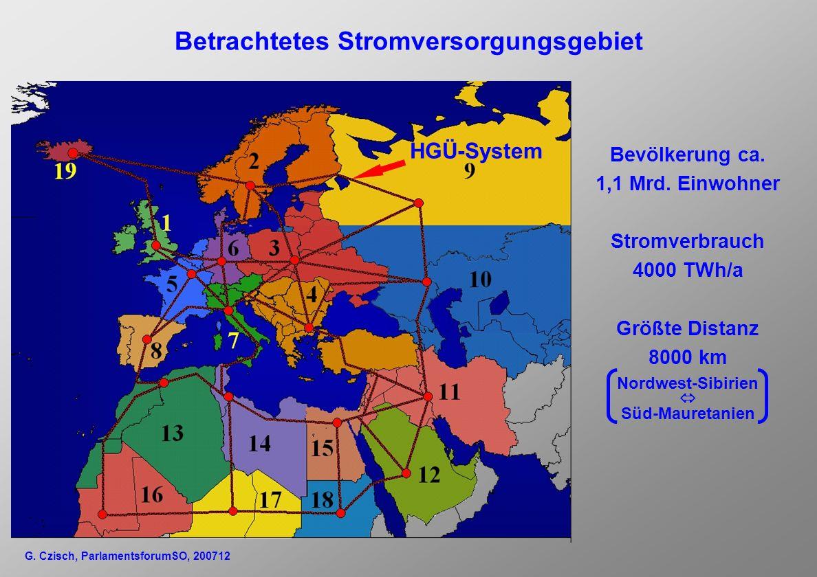 Betrachtetes Stromversorgungsgebiet G. Czisch, ParlamentsforumSO, 200712 Bevölkerung ca. 1,1 Mrd. Einwohner Stromverbrauch 4000 TWh/a Größte Distanz 8