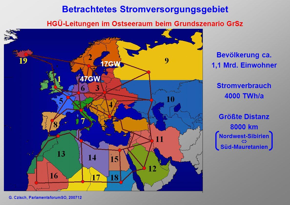 Betrachtetes Stromversorgungsgebiet G. Czisch, ParlamentsforumSO, 200712 Bevölkerung ca.