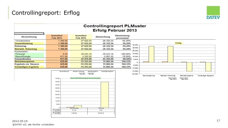 ©DATEV eG; alle Rechte vorbehalten 17 Controllingreport: Erflog 2014-05-19