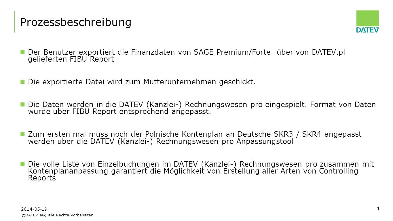 ©DATEV eG; alle Rechte vorbehalten 5 Prozessbeschreibung Symfonia Buchungssaetze 2014-05-19