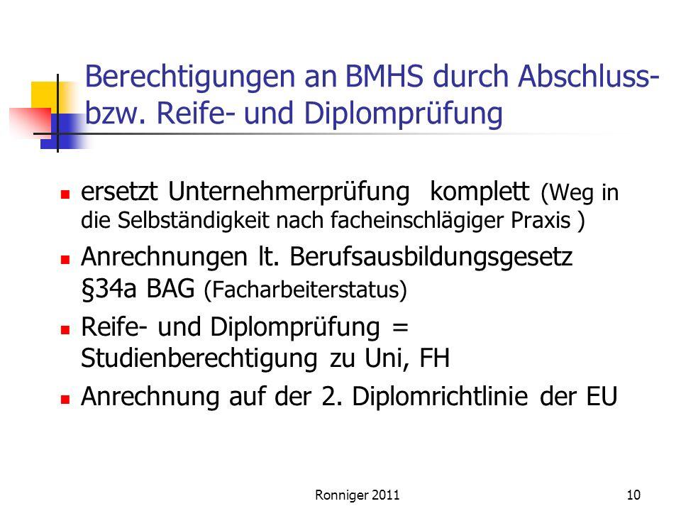 Berechtigungen an BMHS durch Abschluss- bzw.