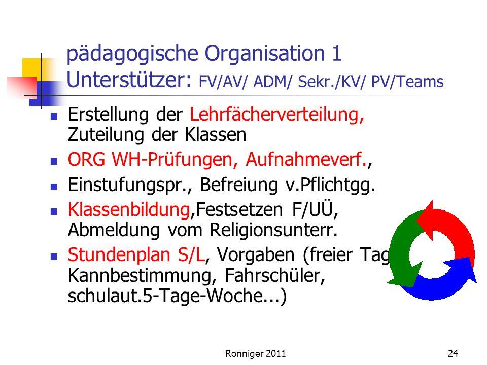 Ronniger 201124 pädagogische Organisation 1 Unterstützer: FV/AV/ ADM/ Sekr./KV/ PV/Teams Erstellung der Lehrfächerverteilung, Zuteilung der Klassen ORG WH-Prüfungen, Aufnahmeverf., Einstufungspr., Befreiung v.Pflichtgg.