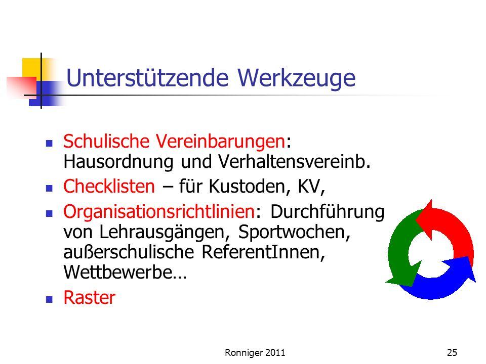 Ronniger 201125 Unterstützende Werkzeuge Schulische Vereinbarungen: Hausordnung und Verhaltensvereinb.