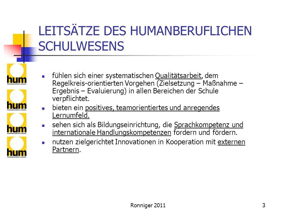 Ronniger 201144 Den neuen Führungskräften in Niederösterreich Viel Erfolg!