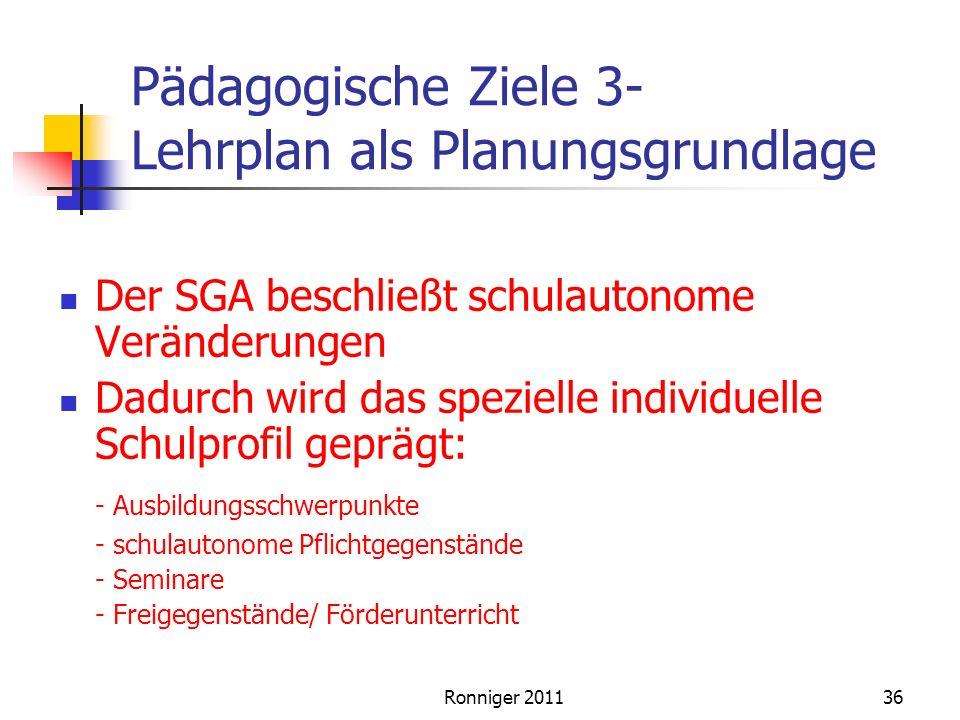 Ronniger 201136 Pädagogische Ziele 3- Lehrplan als Planungsgrundlage Der SGA beschließt schulautonome Veränderungen Dadurch wird das spezielle individuelle Schulprofil geprägt: - Ausbildungsschwerpunkte - schulautonome Pflichtgegenstände - Seminare - Freigegenstände/ Förderunterricht