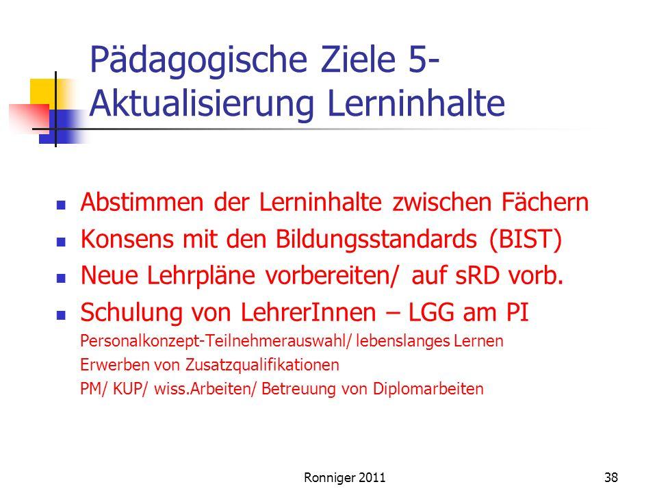 Ronniger 201138 Pädagogische Ziele 5- Aktualisierung Lerninhalte Abstimmen der Lerninhalte zwischen Fächern Konsens mit den Bildungsstandards (BIST) Neue Lehrpläne vorbereiten/ auf sRD vorb.