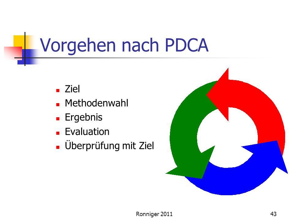 Ronniger 201143 Vorgehen nach PDCA Ziel Methodenwahl Ergebnis Evaluation Überprüfung mit Ziel