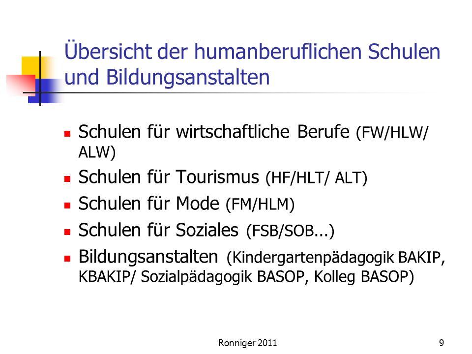 Schulen für wirtschaftliche Berufe (FW/HLW/ ALW) Schulen für Tourismus (HF/HLT/ ALT) Schulen für Mode (FM/HLM) Schulen für Soziales (FSB/SOB...) Bildungsanstalten (Kindergartenpädagogik BAKIP, KBAKIP/ Sozialpädagogik BASOP, Kolleg BASOP) Übersicht der humanberuflichen Schulen und Bildungsanstalten 9Ronniger 2011