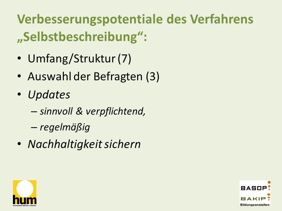Verbesserungspotentiale des Verfahrens Selbstbeschreibung: Umfang/Struktur (7) Auswahl der Befragten (3) Updates – sinnvoll & verpflichtend, – regelmäßig Nachhaltigkeit sichern