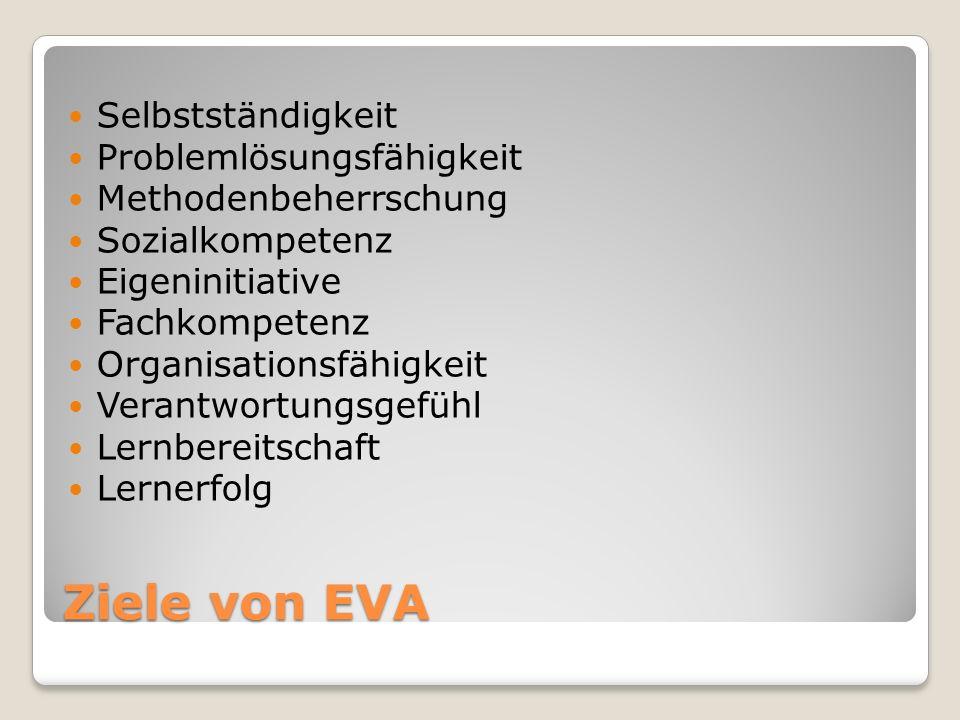 Ziele von EVA Selbstständigkeit Problemlösungsfähigkeit Methodenbeherrschung Sozialkompetenz Eigeninitiative Fachkompetenz Organisationsfähigkeit Vera