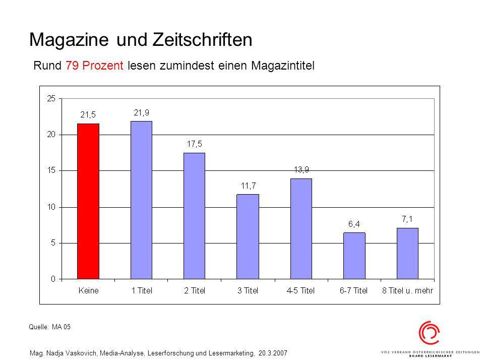 Mag. Nadja Vaskovich, Media-Analyse, Leserforschung und Lesermarketing, 20.3.2007 Magazine und Zeitschriften Rund 79 Prozent lesen zumindest einen Mag