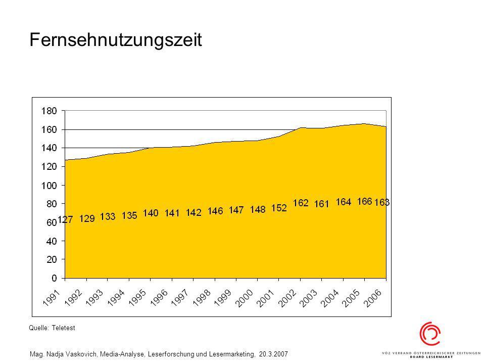 Mag. Nadja Vaskovich, Media-Analyse, Leserforschung und Lesermarketing, 20.3.2007 Fernsehnutzungszeit Quelle: Teletest