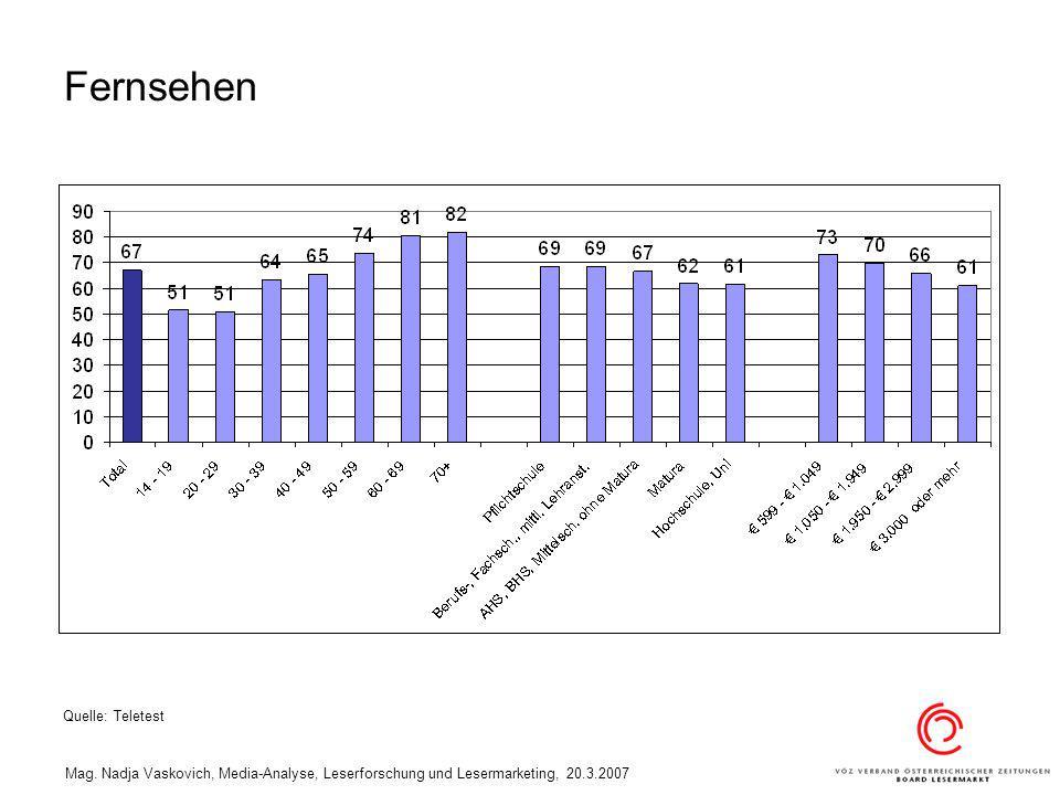 Mag. Nadja Vaskovich, Media-Analyse, Leserforschung und Lesermarketing, 20.3.2007 Fernsehen Quelle: Teletest