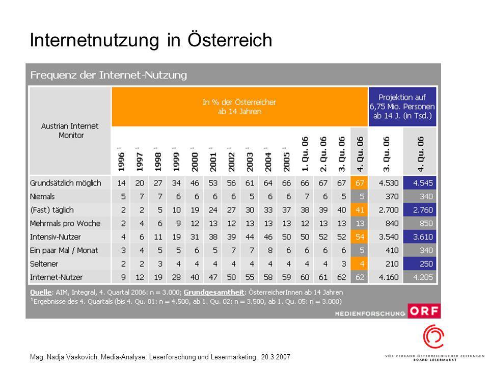 Mag. Nadja Vaskovich, Media-Analyse, Leserforschung und Lesermarketing, 20.3.2007 Internetnutzung in Österreich