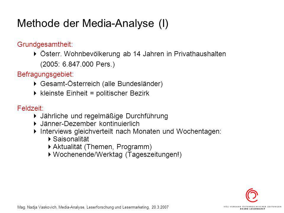 Mag. Nadja Vaskovich, Media-Analyse, Leserforschung und Lesermarketing, 20.3.2007 Grundgesamtheit: Österr. Wohnbevölkerung ab 14 Jahren in Privathaush