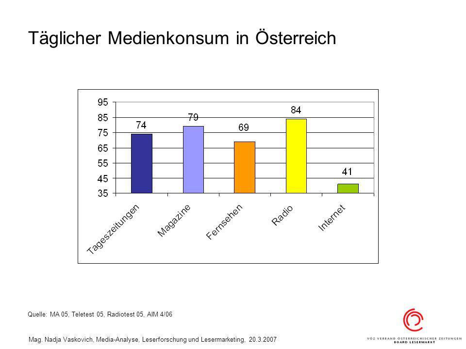 Mag. Nadja Vaskovich, Media-Analyse, Leserforschung und Lesermarketing, 20.3.2007 Täglicher Medienkonsum in Österreich Quelle: MA 05, Teletest 05, Rad