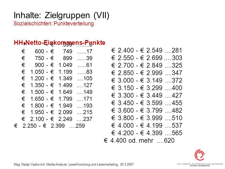 Mag. Nadja Vaskovich, Media-Analyse, Leserforschung und Lesermarketing, 20.3.2007 Inhalte: Zielgruppen (VII) Sozialschichten: Punkteverteilung -599...