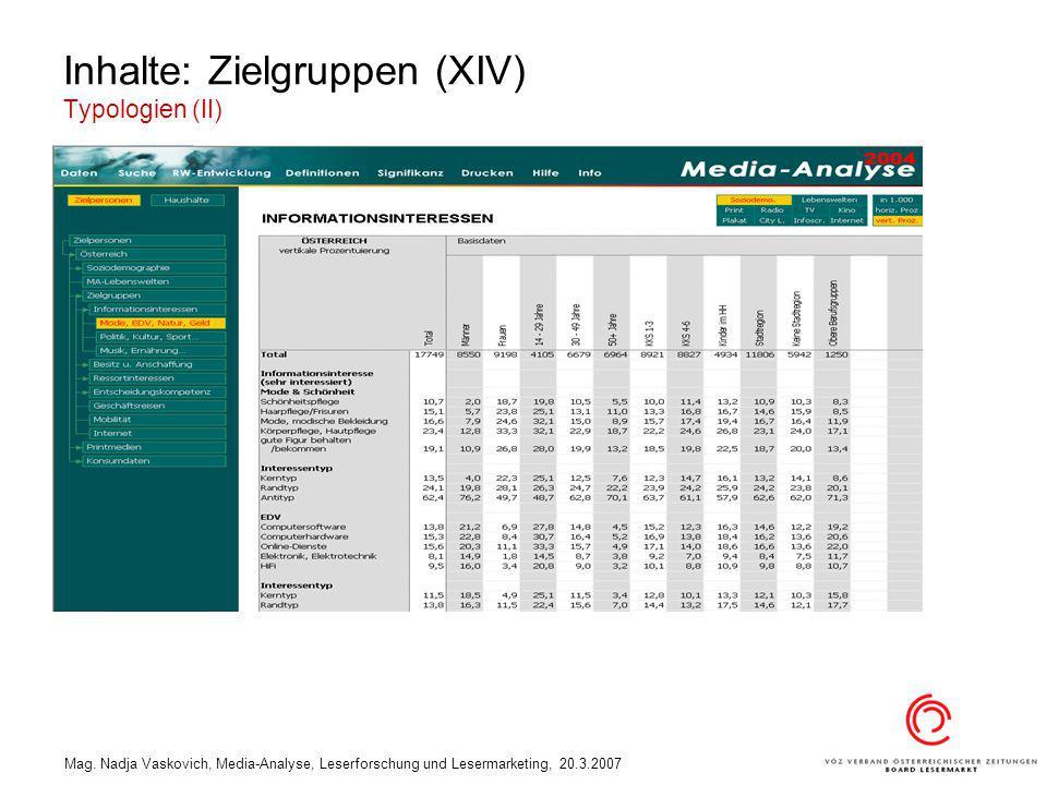 Mag. Nadja Vaskovich, Media-Analyse, Leserforschung und Lesermarketing, 20.3.2007 Inhalte: Zielgruppen (XIV) Typologien (II)