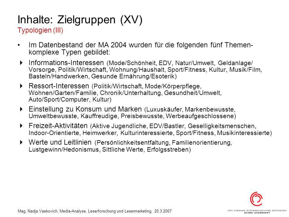 Mag. Nadja Vaskovich, Media-Analyse, Leserforschung und Lesermarketing, 20.3.2007 Inhalte: Zielgruppen (XV) Typologien (III) Im Datenbestand der MA 20