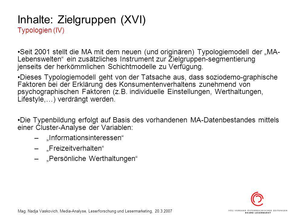 Mag. Nadja Vaskovich, Media-Analyse, Leserforschung und Lesermarketing, 20.3.2007 Inhalte: Zielgruppen (XVI) Typologien (IV) Seit 2001 stellt die MA m