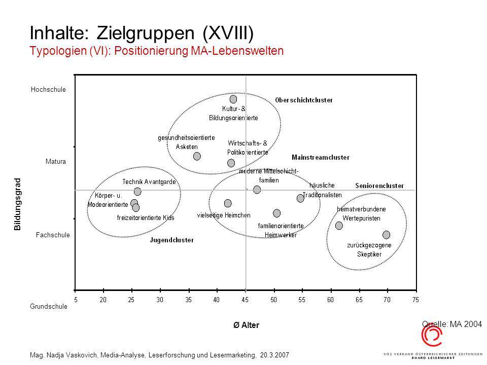 Mag. Nadja Vaskovich, Media-Analyse, Leserforschung und Lesermarketing, 20.3.2007 Inhalte: Zielgruppen (XVIII) Typologien (VI): Positionierung MA-Lebe