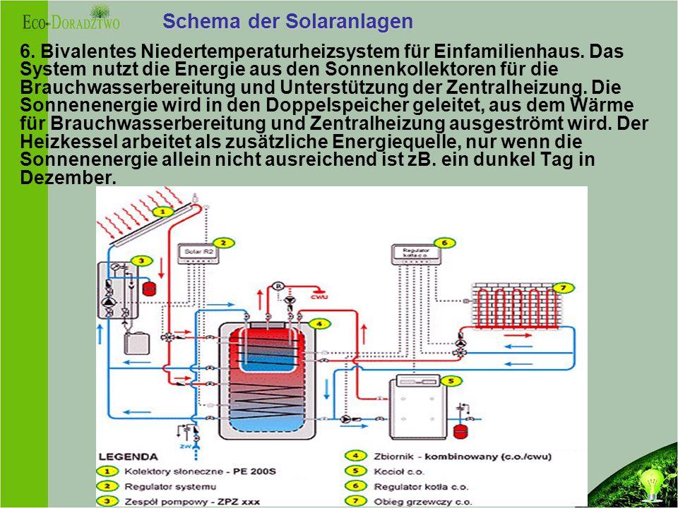 Schema der Solaranlagen 6.Bivalentes Niedertemperaturheizsystem für Einfamilienhaus.