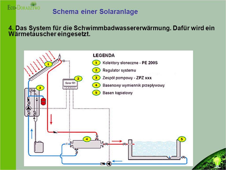 Schema einer Solaranlage 4.Das System für die Schwimmbadwassererwärmung.