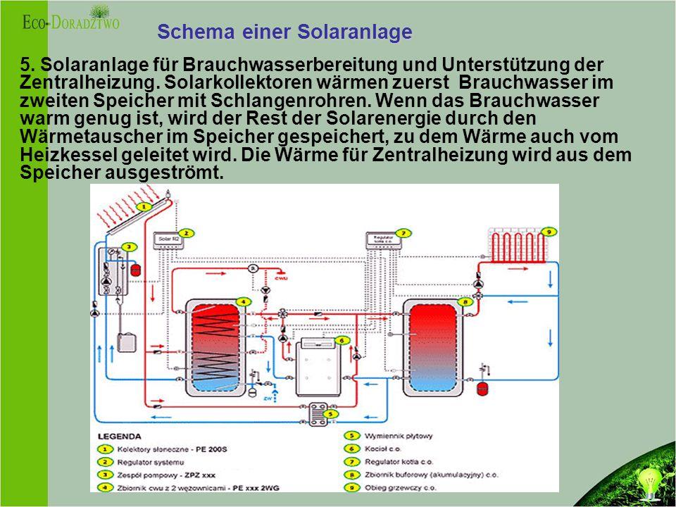 Schema einer Solaranlage Schema einer Solaranlage 5.